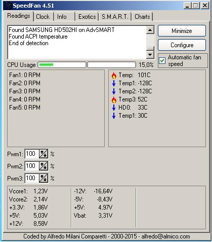 En uygun CPU sıcaklığı nedir