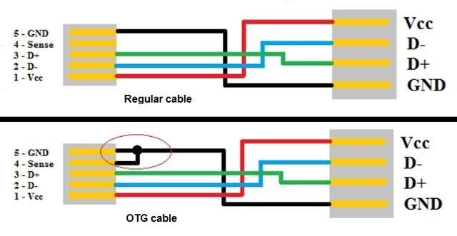 Ad E C C A Dbc Fb on Ipod Connector Pinout Diagram
