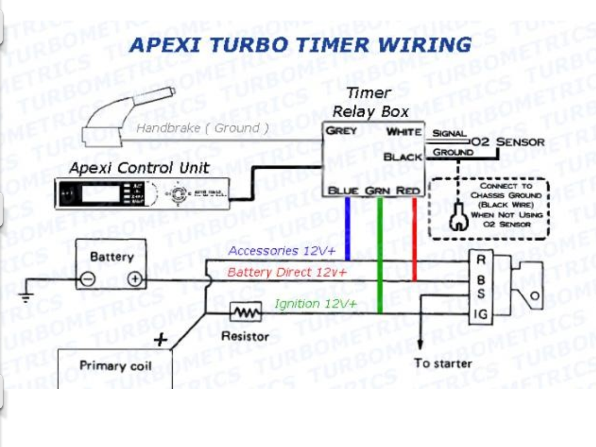 Modern Apexi Turbo Timer Wiring Diagram Collection - Best Images for ...