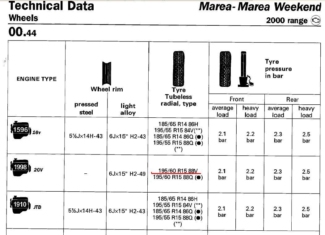 marea hlx hakkında yardımlasma » sayfa 10 - 10
