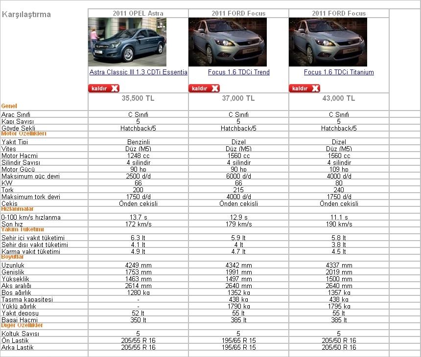 Best Opel Astra Hb Lastik Ebatlari Image Collection