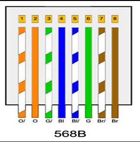 Cat5e Jack Wiring Diagram on Cat5e Jack Wiring Diagram