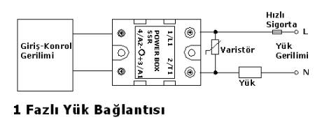 forward reverse wiring diagram manual with Wiring A Ssr Relay on Wiring A Ssr Relay besides Electrical Panel Switches furthermore Toro Rototiller Parts Diagram moreover Ridgid 300 Wiring Diagram in addition Ram Steering Gear.