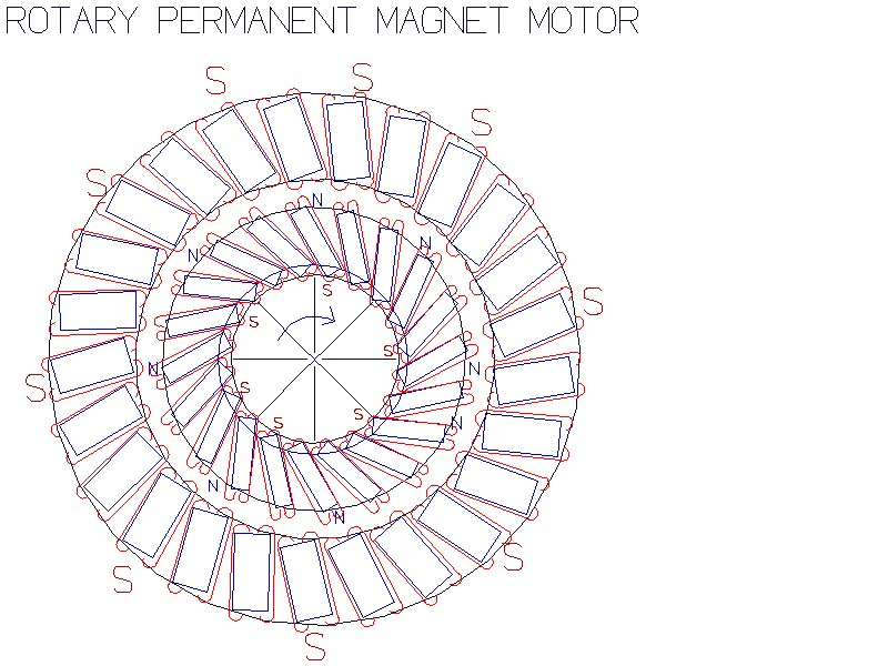 hendershot generator schematic with Tm on Fuji Ac Induction Motors Vs Permanent Mag  Synchronous Motors moreover A Basic Model Air Type Gravity Motor 1 as well Electrical transmission furthermore Get Make Wind Turbine Pdf furthermore Open Source Plans For Modern Tesla Free Energy Generator.