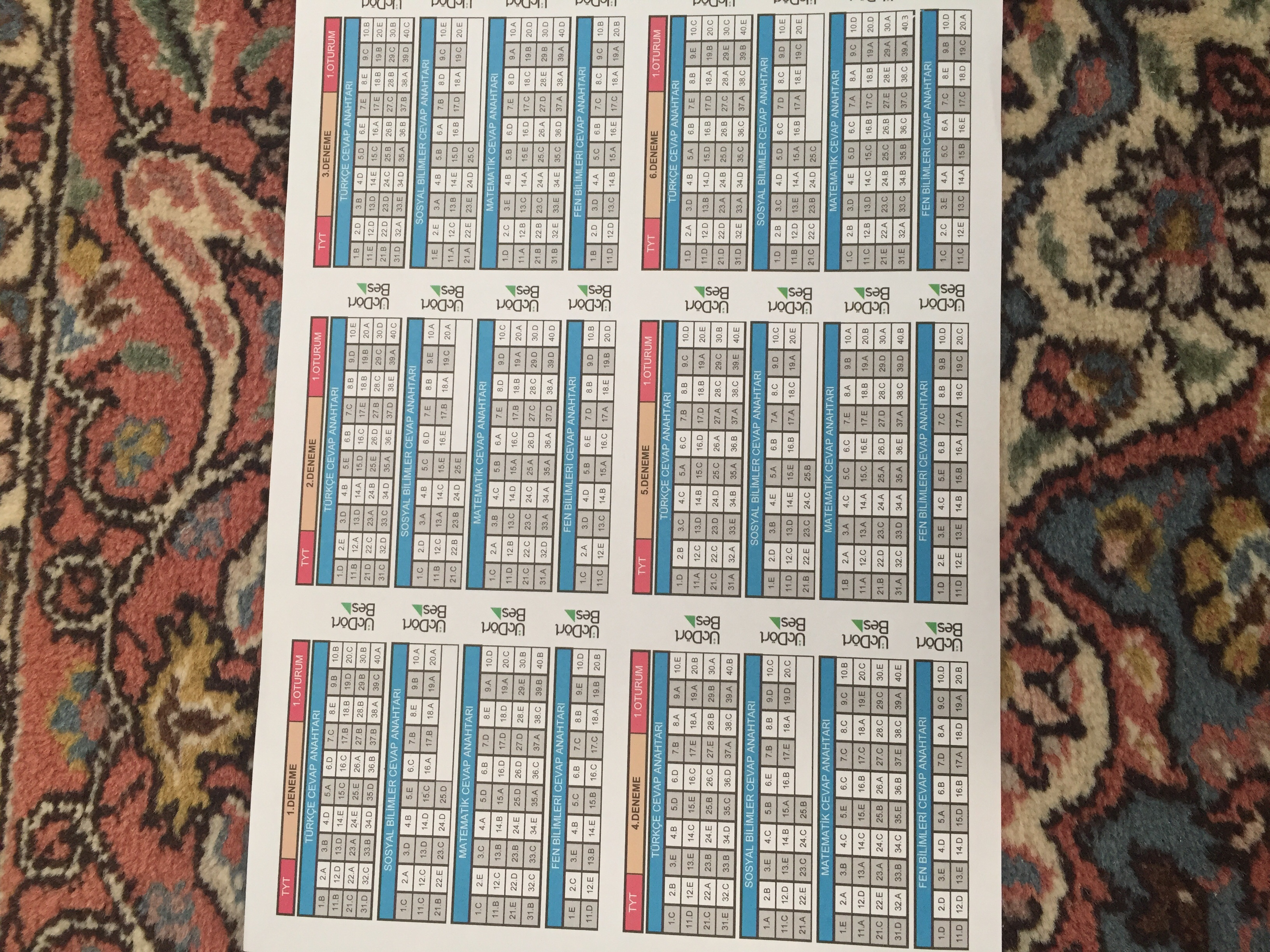 345 Tyt Denemeleri Cevap Anahtarı Sayfa 1 1