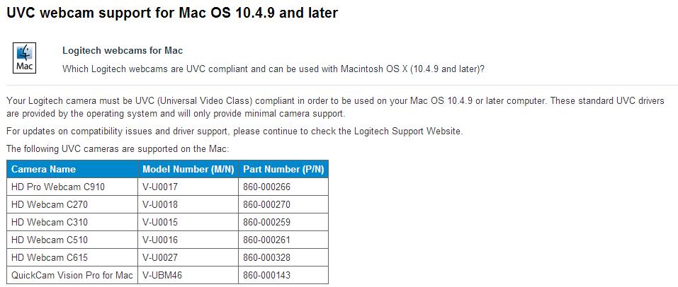 Logitech C270 Mac'te çalışmıyor (Yardım) » Sayfa 1 - 1