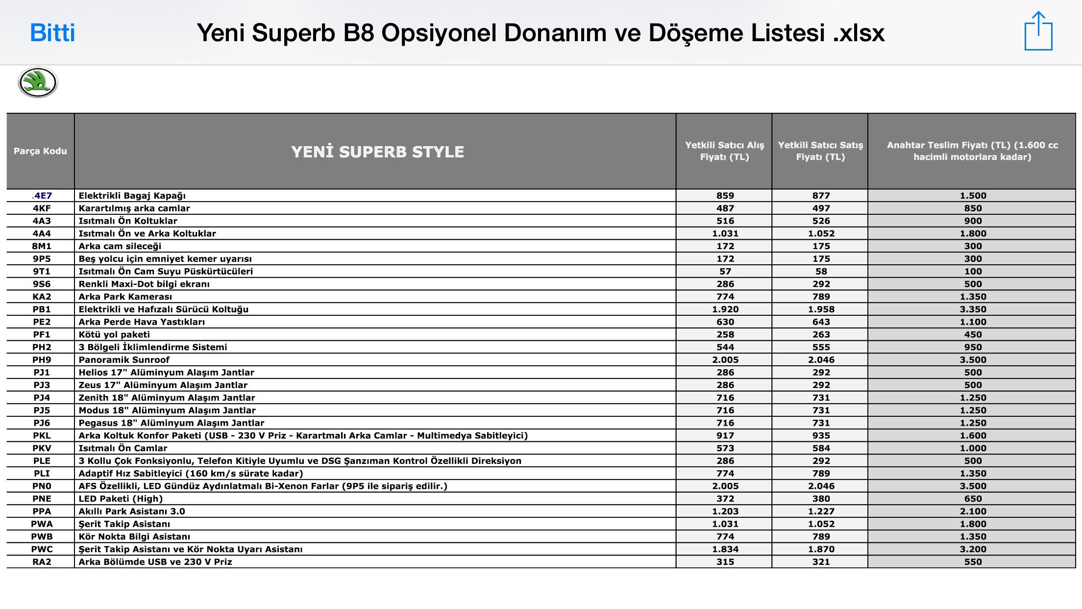 YENİ SKODA SUPERB 2015-2016 ANA KONU (2016 Türkiye Yılın ...