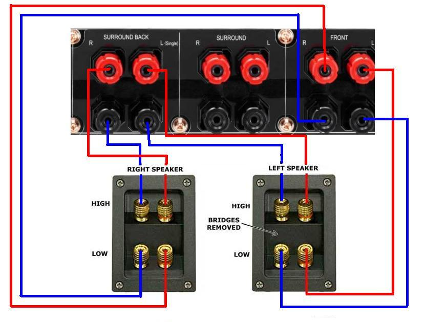 how to bi wire speakers diagram bi connection wire