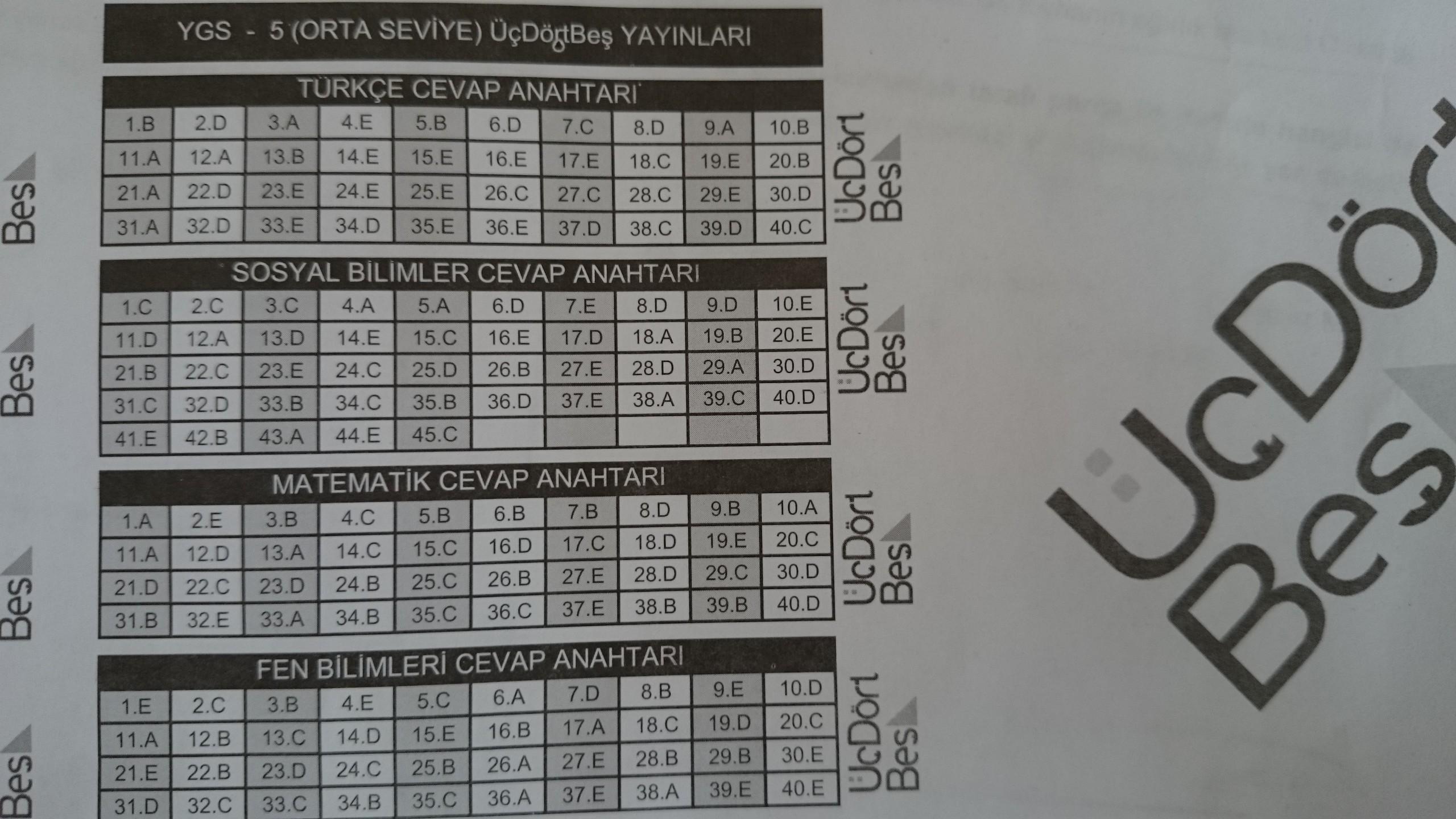 345 Orta Seviye 5deneme Cevap Anahtarı Sayfa 1 1