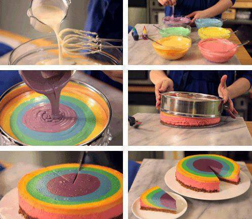 Как сделать цветной крем для украшения торта в домашних