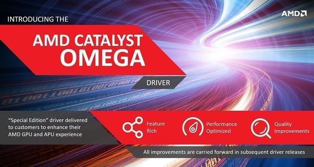 AMD Catalyst™ 15 4 Beta(GTA 5) (14 04 2015) yayınlandı
