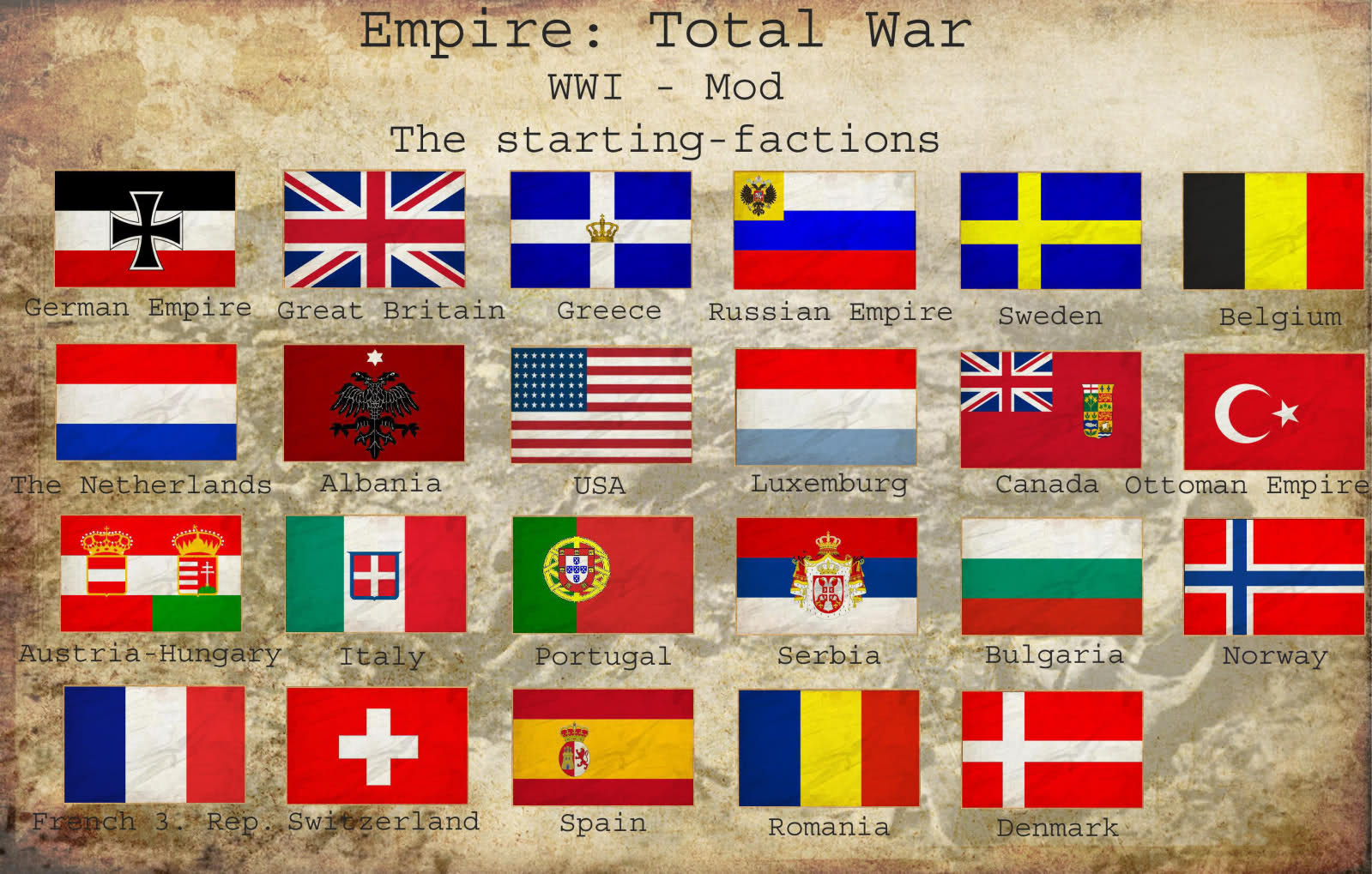 empire total war how to change government