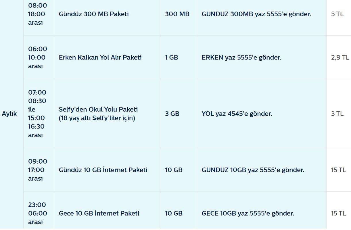 Turk Telekom 09 00 17 00 Arasi 10gb Mobil Internet 15tl