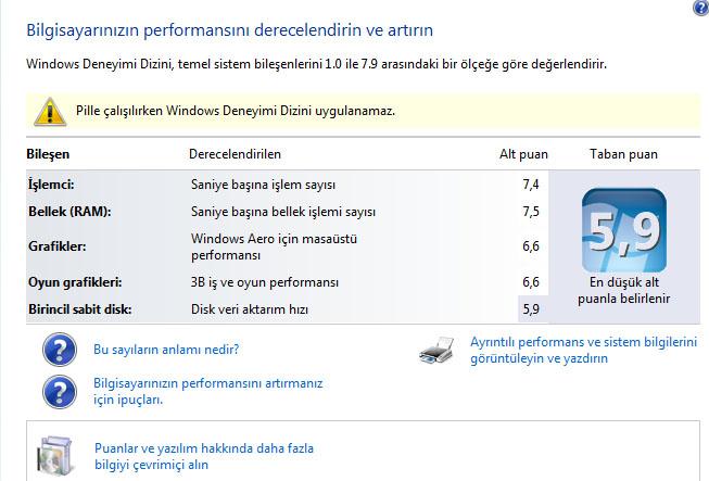 Pci Simple Communications Driver Windows 7 64