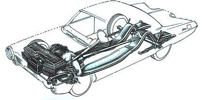 1980 u0026 39 den bug u00fcne konsept otomobiller