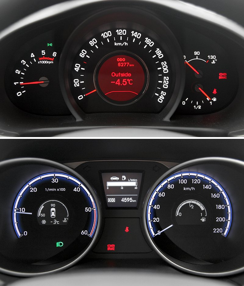 Hyundai Ix35 1 6 Gdi Forum Wroc Awski Informator