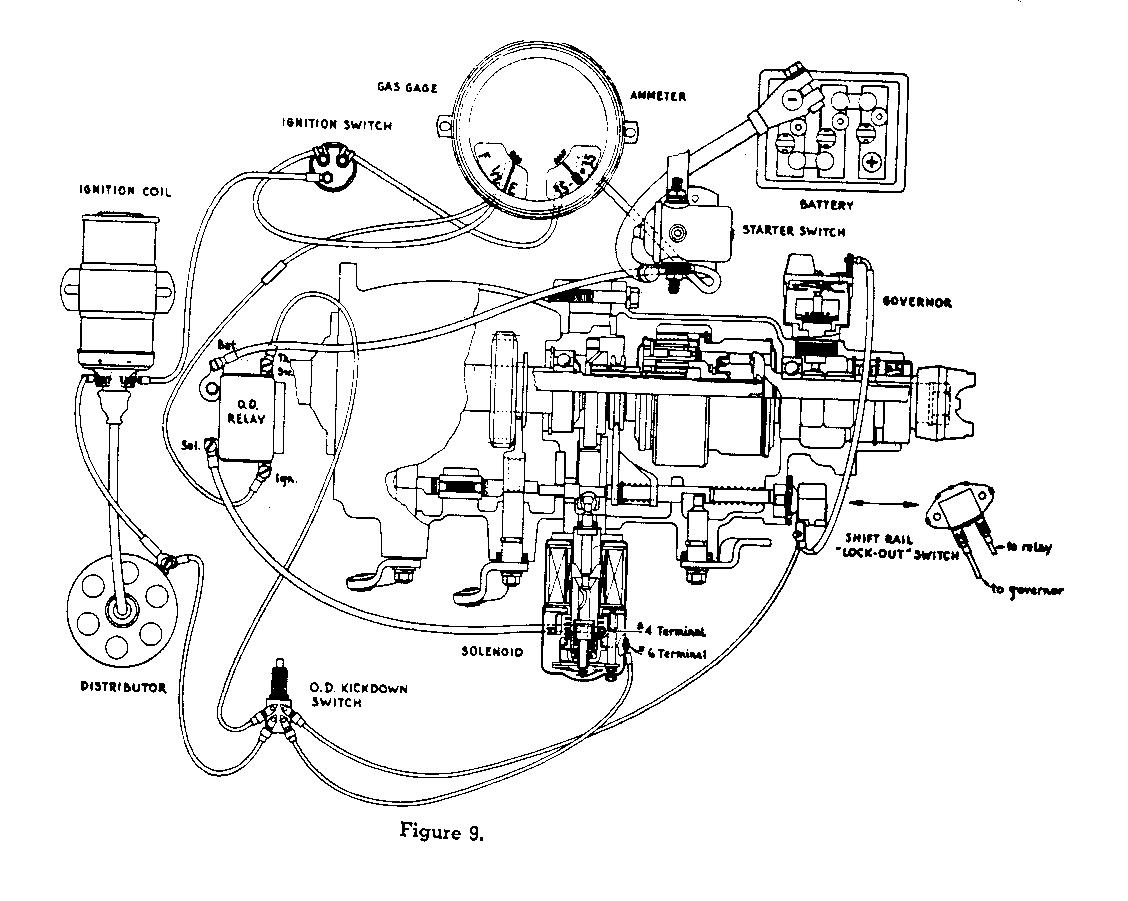 134 Wiring Diagram 100e Anglia Prior Febuary 1955 also 375980268868491195 further Starting Circuit Wiring Diagram On 1950 Plymouth together with 1949 Dodge Wiring Diagram as well Brake System. on 1937 chevy truck wiring diagram
