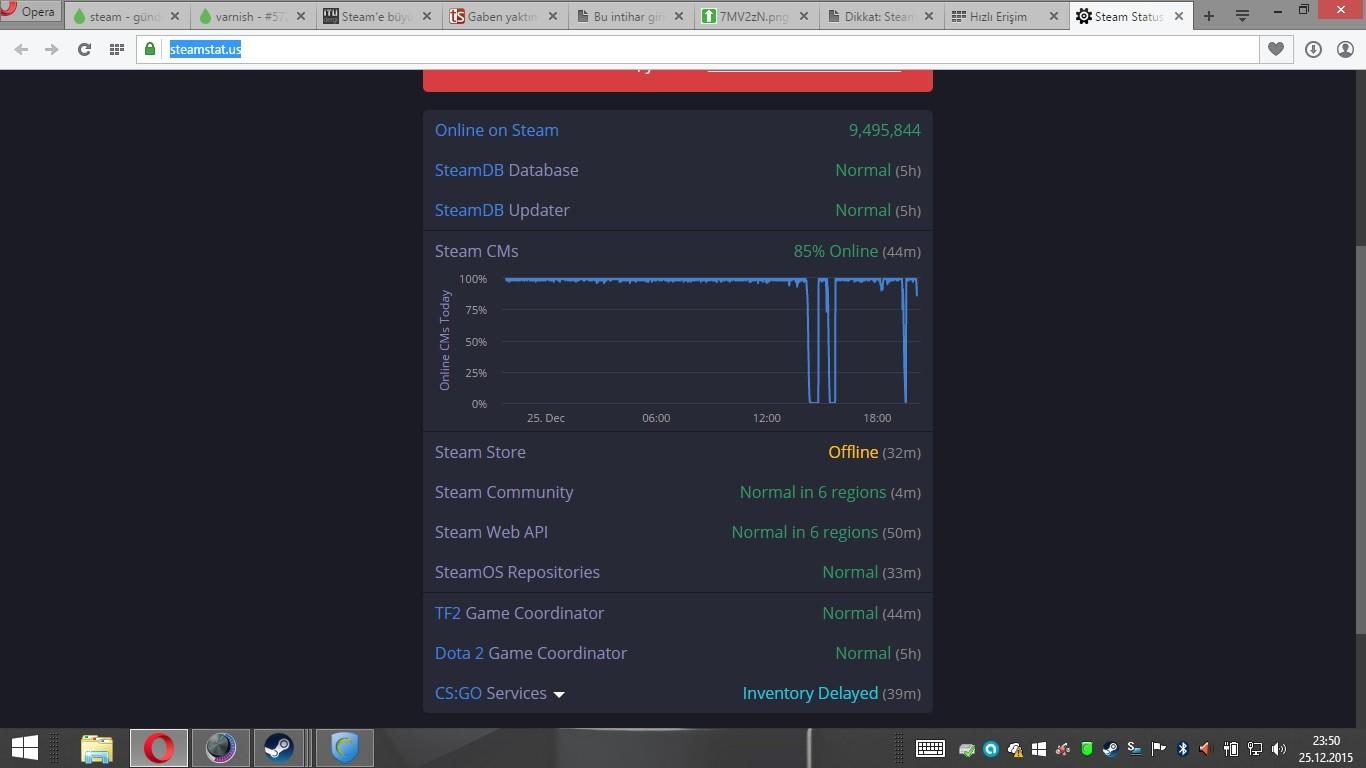 Steamdeki şifre nasıl değiştirilir: hızlı ve güvenilir bir şekilde