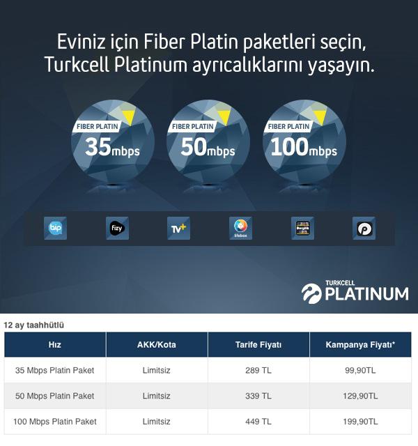 Turkcell Superonline İnternet Paket Ve Kampanyaları 3