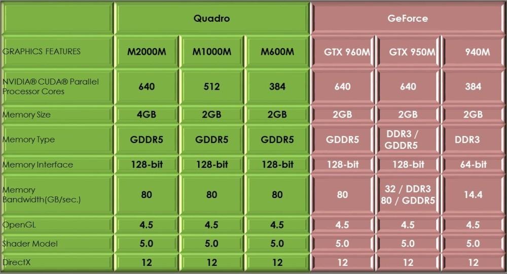 Referans için aşağıdaki 3DMark11 P modu testlerine bakabilirsiniz.