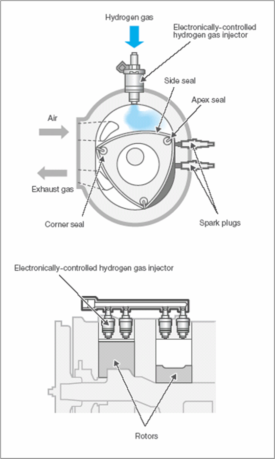 rotary engine diagram animation