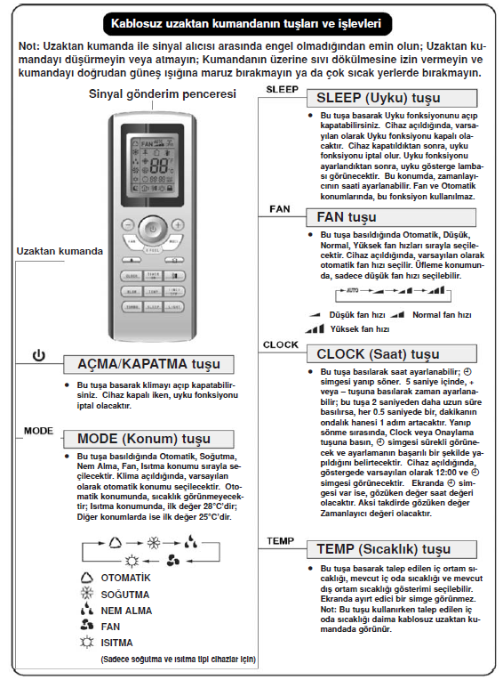 airfel artful klima birkaç soru(n) » sayfa 1 - 2