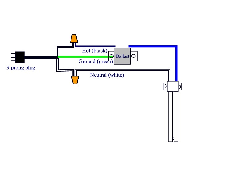 wiring diagram for fluro lights wiring image wiring a ballast in fluorescent light solidfonts on wiring diagram for fluro lights