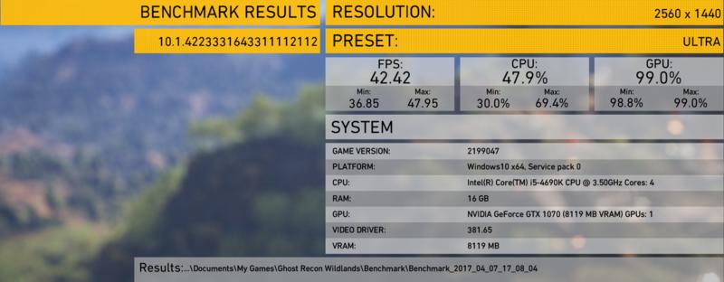 Tom Clancy's Ghost Recon: Wildlands PC performance thread