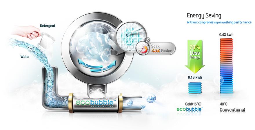 Schemi Elettrici Tv Samsung : Samsung çamaşır makinesi kullanalar buraya sayfa