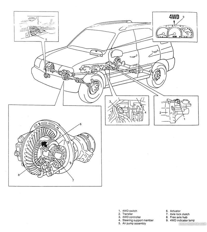 2002 hyundai accent power steering diagram